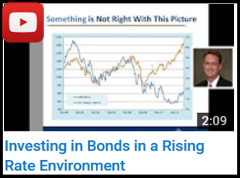 Investing in Bonds in a Rising Rate Environment - Greg Prost - YouTube clip